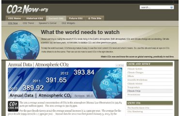 http://co2now.org/Current-CO2/CO2-Now/annual-co2.html