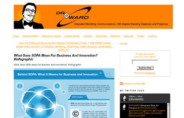 http://www.dr4ward.com/dr4ward/2011/12/what-does-sopa-mean-for-business-and-innovation-infographic.html