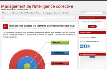 http://www.blog.axiopole.info/2011/12/09/experts-vs-intelligence-collective/