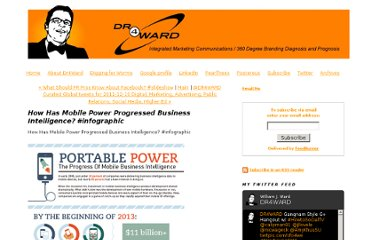 http://www.dr4ward.com/dr4ward/2011/12/how-has-mobile-power-progressed-business-intelligence-infographic.html