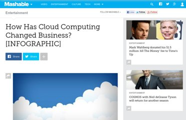 http://mashable.com/2011/12/11/cloud-computing-business-infographic/