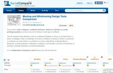 http://socialcompare.com/en/comparison/mockup-wireframing-design-tools