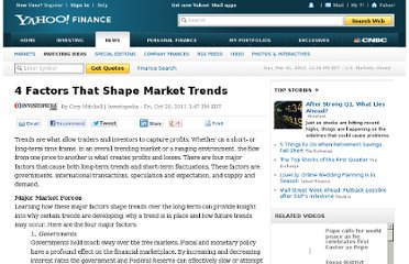 http://finance.yahoo.com/news/4-Factors-That-Shape-Market-investopedia-1922626068.html