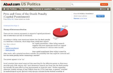 http://uspolitics.about.com/od/deathpenalty/i/death_penalty_2.htm
