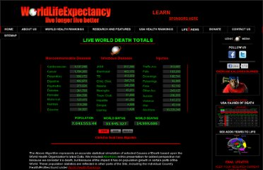 http://www.worldlifeexpectancy.com/live-world-death-totals