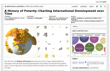 http://infosthetics.com/archives/2011/03/a_history_of_poverty_charting_international_development_over_time.html