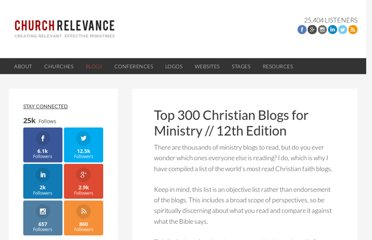 http://churchrelevance.com/resources/top-church-blogs/