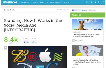 http://mashable.com/2011/12/15/branding-and-social-media/