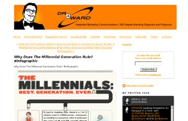 http://www.dr4ward.com/dr4ward/2011/12/why-does-the-millennial-generation-rule-infographic.html