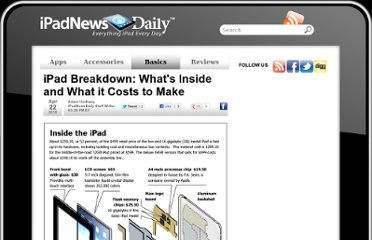 http://www.ipadnewsdaily.com/9-ipad-breakdown-whats-inside-and-what-it-costs-to-make.html
