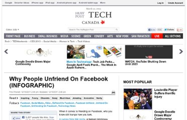 http://www.huffingtonpost.com/2011/12/19/why-people-unfriend-on-facebook_n_1158326.html