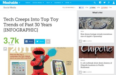 http://mashable.com/2011/12/20/tech-toys/