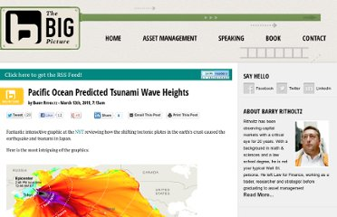 http://www.ritholtz.com/blog/2011/03/pacific-ocean-predicted-tsunami-wave-heights/