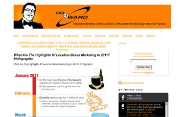 http://www.dr4ward.com/dr4ward/2011/12/what-are-the-highlights-of-location-based-marketing-in-2011-infographic.html