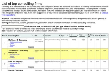 http://www.stormscape.com/inspiration/website-lists/consulting-firms/