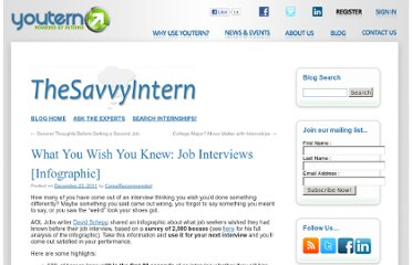 http://www.youtern.com/thesavvyintern/index.php/2011/12/22/what-you-wish-you-knew-job-interviews-infographic/