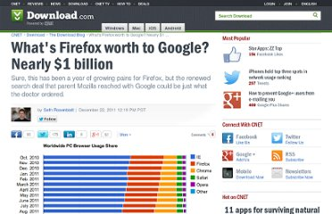 http://download.cnet.com/8301-2007_4-57347309-12/whats-firefox-worth-to-google-nearly-$1-billion/