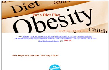 http://www.the-zone-diet-recipes.com/faq/how_long_see_result.htm