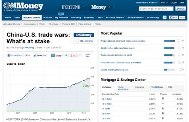 http://money.cnn.com/2011/10/13/news/international/china_us_trade/index.htm