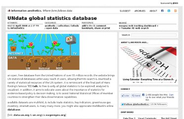 http://infosthetics.com/archives/2008/04/undata_global_statistics_database.html