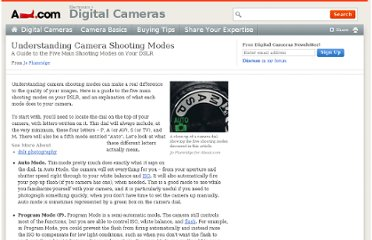 http://cameras.about.com/od/photographytips/a/camera-shooting-modes.htm