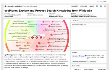 http://infosthetics.com/archives/2009/03/eyeplorer_explore_and_process_search_knowledge.html