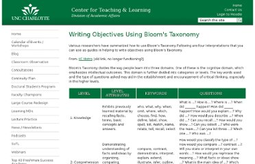 http://teaching.uncc.edu/articles-books/best-practice-articles/goals-objectives/writing-objectives-using-blooms-taxonomy