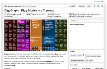 http://infosthetics.com/archives/2009/01/digggraphr_digg_stories_in_a_treemap.html