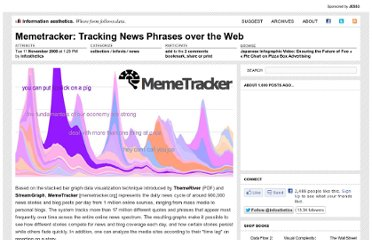 http://infosthetics.com/archives/2008/11/memetracker_tracking_news_phrases_over_the_web.html