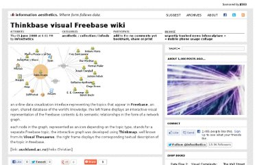 http://infosthetics.com/archives/2008/06/thinkbase_visual_freebase_wiki.html