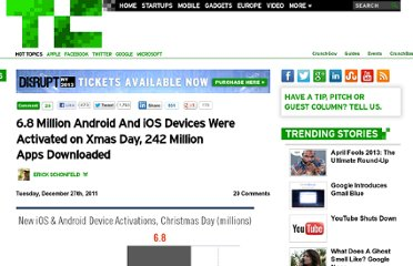 http://techcrunch.com/2011/12/27/android-ios-devices-xmas-day/