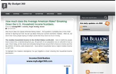 http://www.mybudget360.com/how-much-does-the-average-american-make-breaking-down-the-us-household-income-numbers/