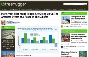 http://www.treehugger.com/urban-design/more-proof-young-people-are-giving-american-dream-house-suburbs.html