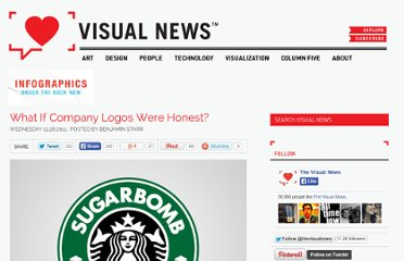 http://www.visualnews.com/2011/12/28/honest-logos-truth-in-advertising-from-viktor-hertz/