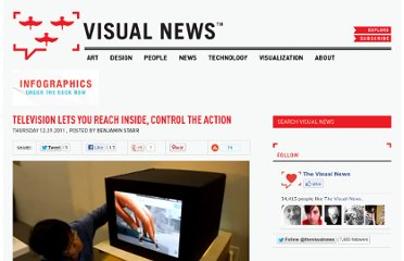 http://www.visualnews.com/2011/12/29/television-lets-you-reach-inside-control-the-action/