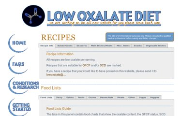 Low Oxalate Foods List http://www.pearltrees.com/bbbpelican/scd-gaps/id3524758