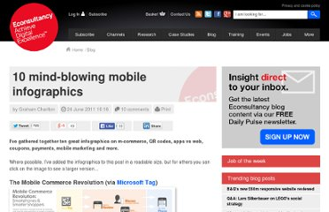 http://econsultancy.com/us/blog/7697-10-mind-blowing-mobile-infographics