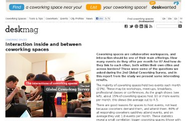 http://www.deskmag.com/en/interaction-inside-and-between-coworking-spaces-events-187