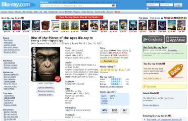 http://www.blu-ray.com/movies/Rise-of-the-Planet-of-the-Apes-Blu-ray/27604/