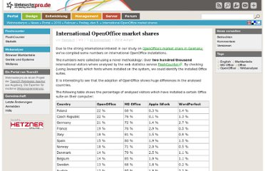 http://www.webmasterpro.de/portal/news/2010/02/05/international-openoffice-market-shares.html
