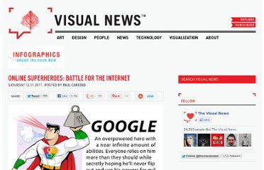 http://www.visualnews.com/2011/12/31/online-superheroes-battle-for-the-internet/