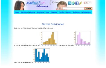 http://www.mathsisfun.com/data/standard-normal-distribution.html