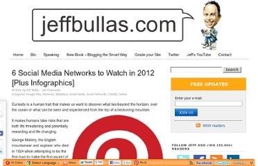 http://www.jeffbullas.com/2012/01/03/6-social-media-networks-to-watch-in-2012-plus-infographics/