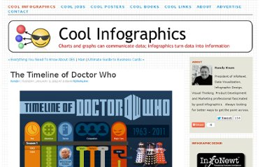 http://www.coolinfographics.com/blog/2012/1/3/the-timeline-of-doctor-who.html