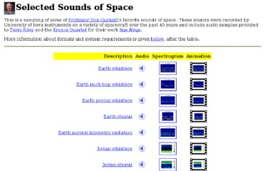 http://www-pw.physics.uiowa.edu/space-audio/sounds/