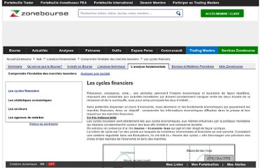 http://www.zonebourse.com/formation/Les-cycles-financiers-357/