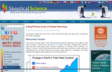 http://www.skepticalscience.com/big-picture-global-warming.html#.TwX4_qcBJrQ.twitter