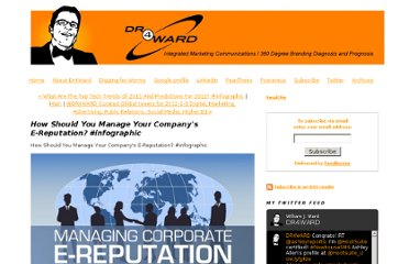 http://www.dr4ward.com/dr4ward/2012/01/how-should-you-manage-your-companys-e-reputation-infographic.html