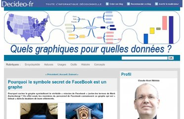 http://www.decideo.fr/datavisual/Pourquoi-le-symbole-secret-de-FaceBook-est-un-graphe_a31.html