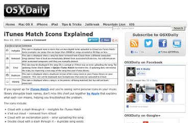 http://osxdaily.com/2011/11/22/itunes-match-icons-explained/